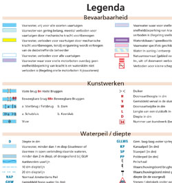 Legenda voor ANWB Waterkaarten (download)